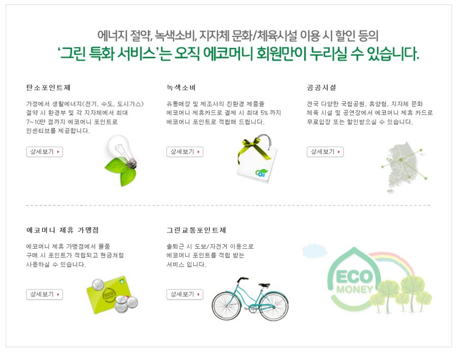 그린카드!! 친환경 활동을 하면 경제적 혜택을 준다구?