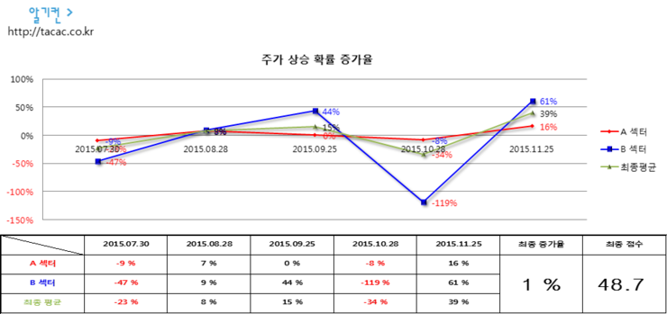코오롱생명과학 (102940) 알고리즘 기업분석 보고서
