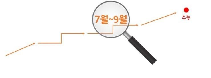 국어영역_7월부터9월까지.jpg