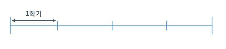 수학영역_1학기.jpg