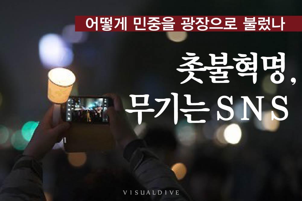 촛불혁명, 무기는 SNS
