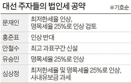 [JTBC 실시간 팩트체크] '대선후보 경제분야 TV토론'ㅇㅇㅇ
