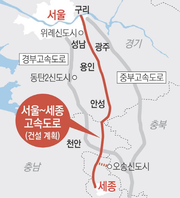 서울∼세종 고속도로 건설사업 '속도전'