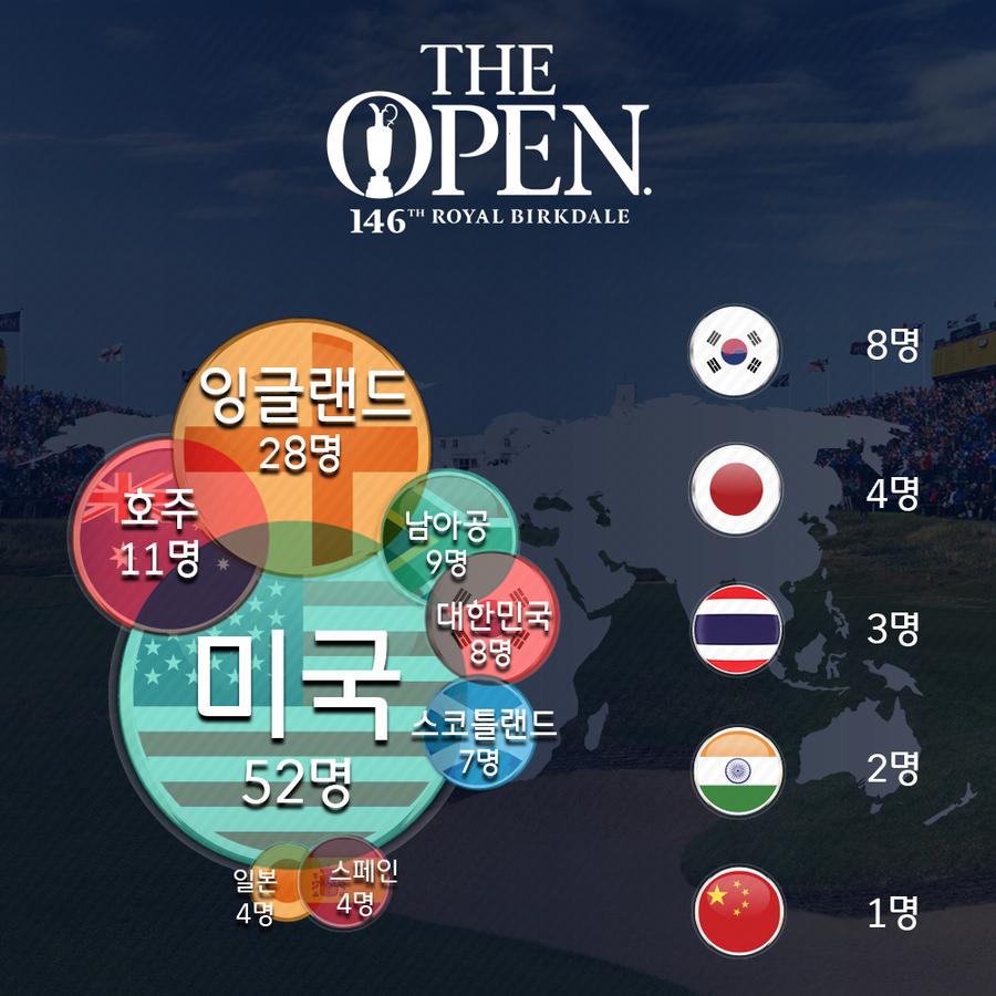 최초의 대회 '디오픈', 한국 선수 8명이 출전하다