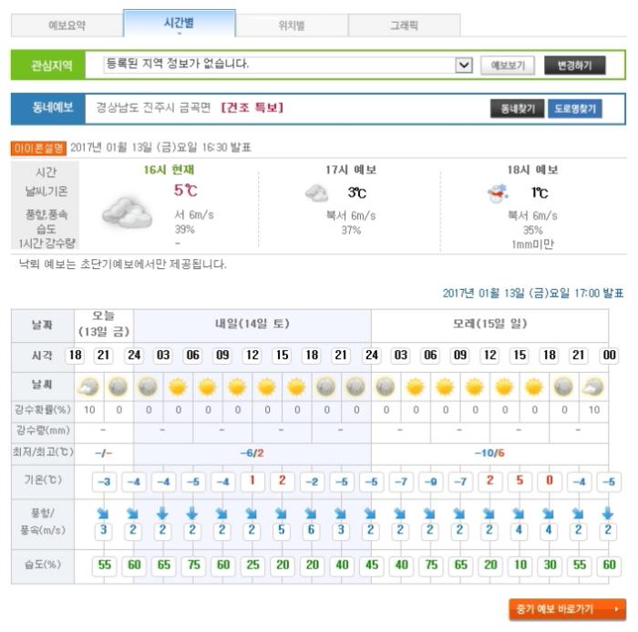 정확한 날씨 및 일기예보 확인은 기상청 동네예보 그래픽 활용하자...!