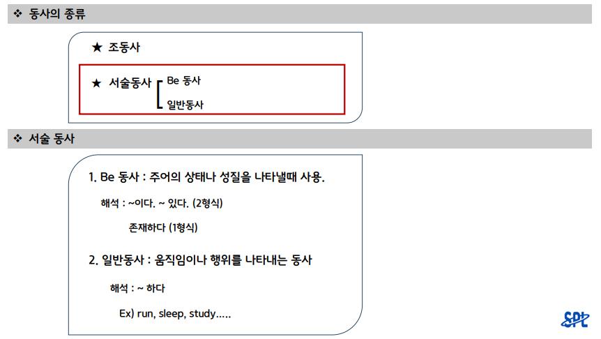[영어공부해요]동사의 활용과 동사시제 및 동사종류