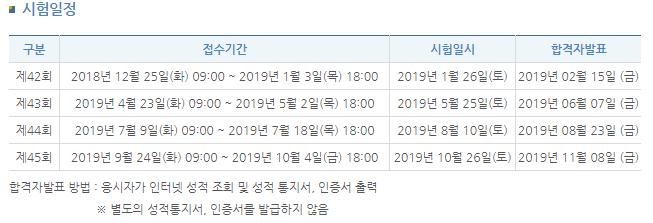 [2019 한국사능력검정시험 일정] NEW★ 한국사능력검정시험 일정 및 한국사 꿀팁 모음!