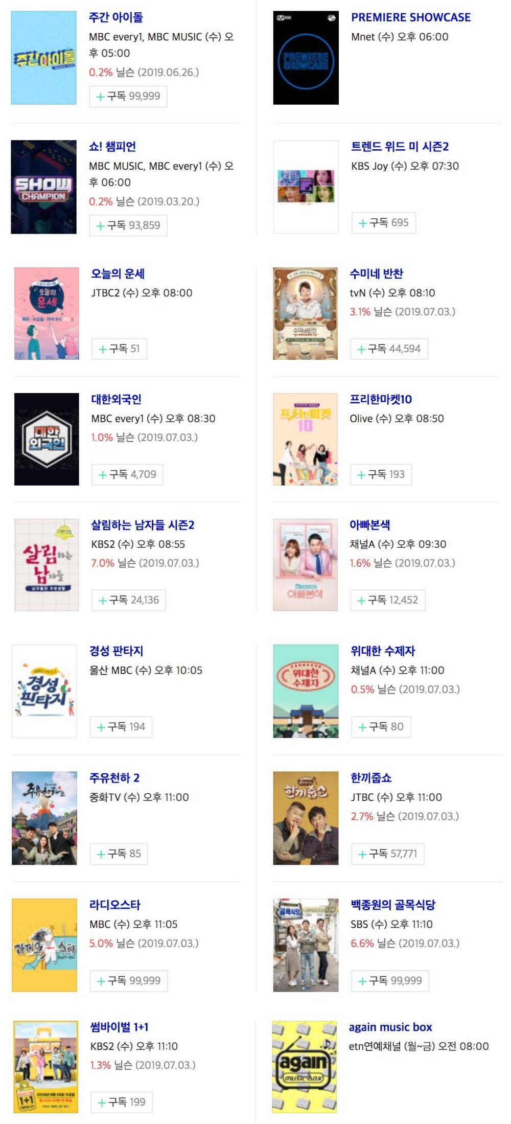 [수요일 예능] 10일 오후 주요 예능 프로그램 편성표-지난주 시청률은?