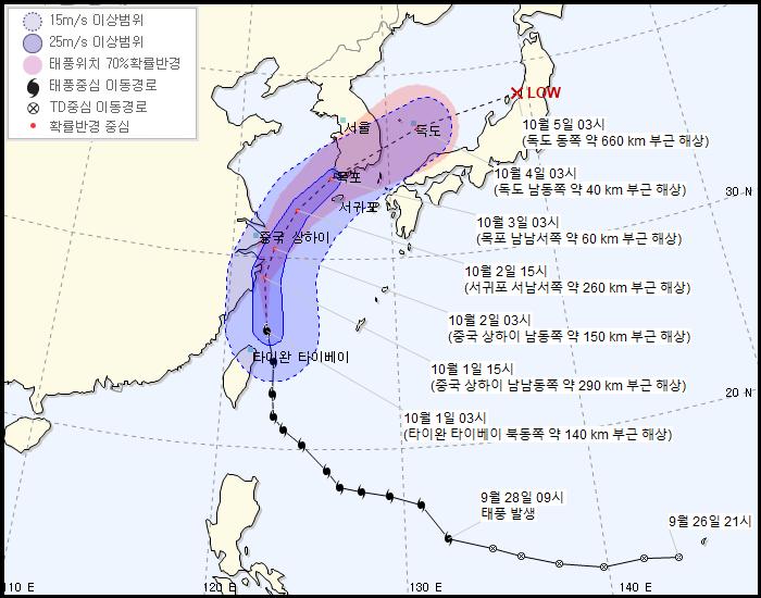 2019 제 18호 태풍 미탁(MITAG) 정보/이동경로/예상경로