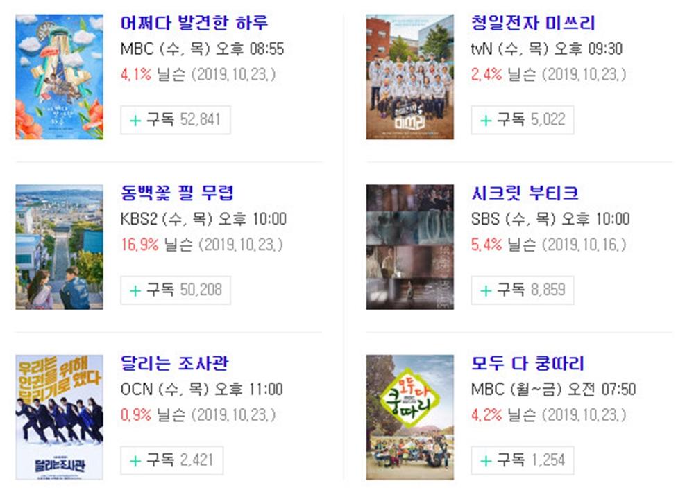 [수목드라마] 24일 편성표-시청률 순위-방영예정 후속드라마는?