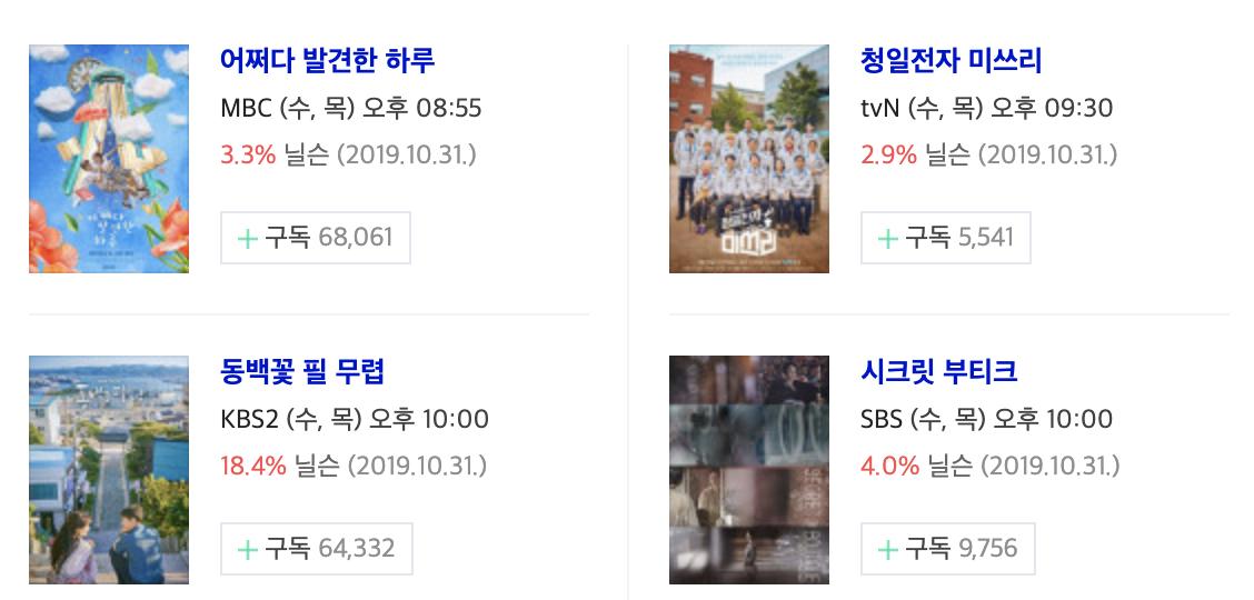 6일 수목드라마 편성표-시청률 순위-방영예정 후속드라마는?