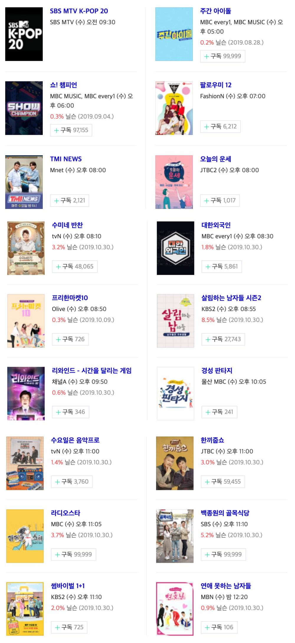 6일 오후 수요일 주요 예능 프로그램 편성표-지난주 시청률 순위는?