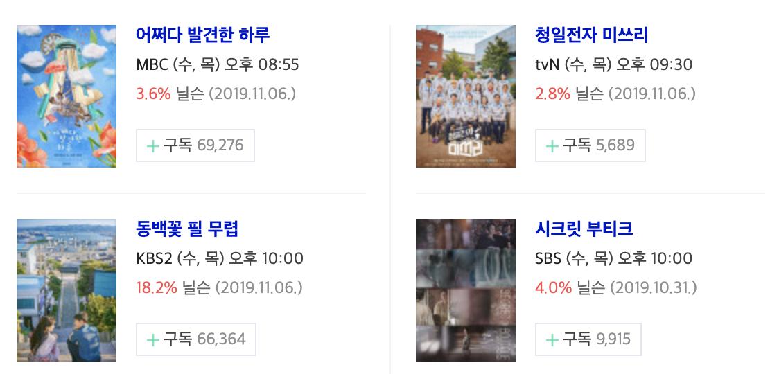 7일 수목드라마 편성표-시청률 순위-방영예정 후속드라마는?