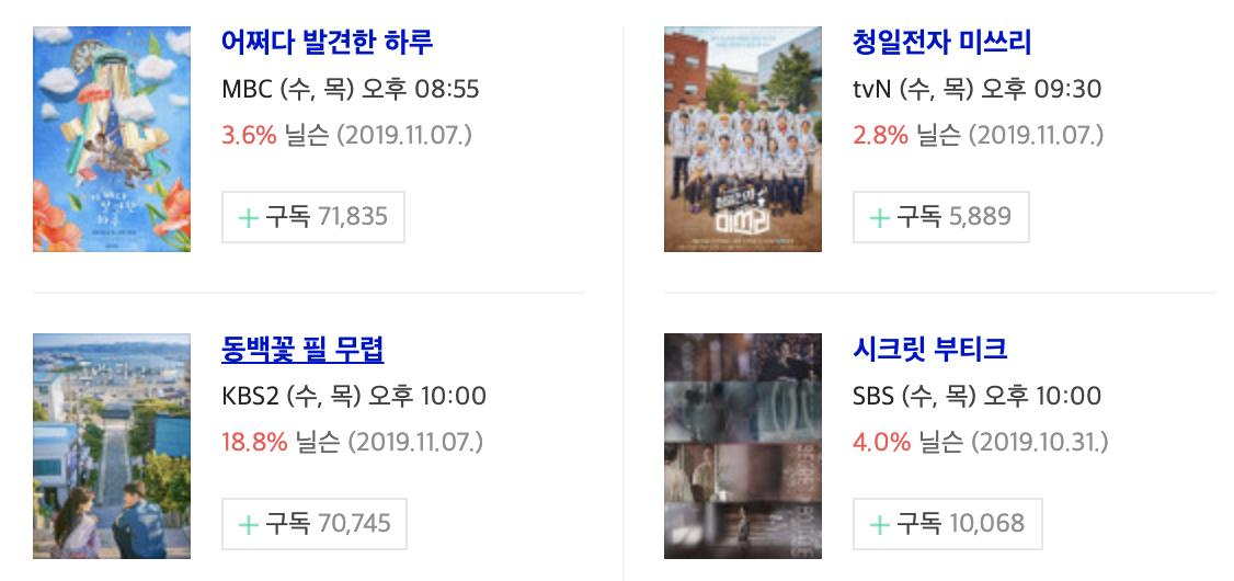 13일 수목드라마 편성표-시청률 순위-방영예정 후속드라마