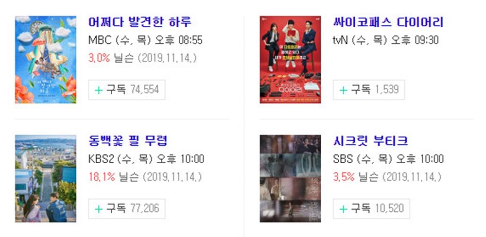 20일 수목드라마 편성표-시청률 순위-방영예정 후속드라마는?