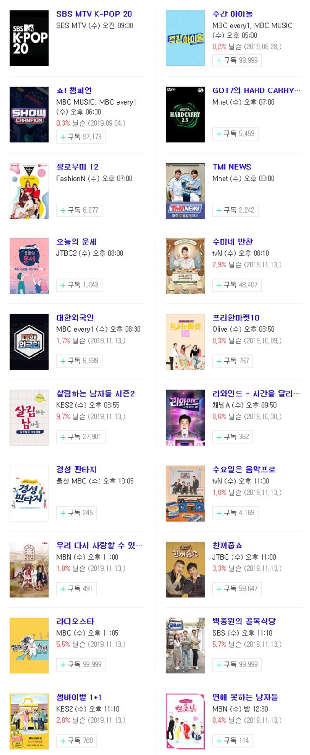 20일 수요일 오후 주요 예능 프로그램 편성표-지난주 시청률 순위는?