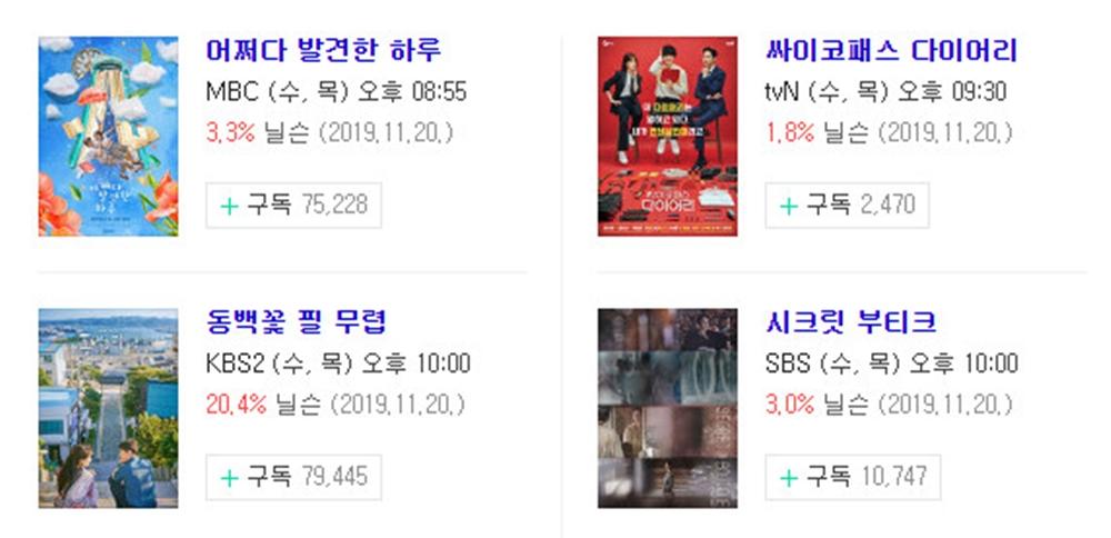21일 수목드라마 편성표-시청률 순위-방영예정 후속드라마