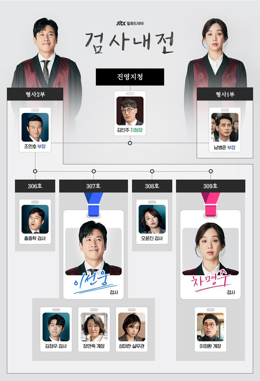 첫방 D-6 드라마 '검사내전', 정려원-이선균 진영지청 인물관계도 공개로 기대 UP
