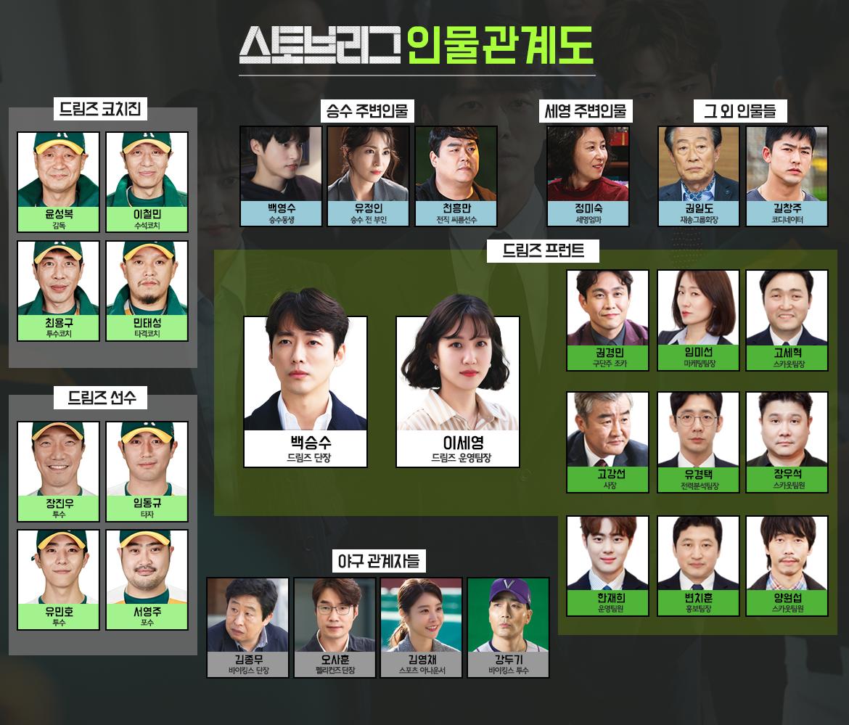 sbs 새 금토드라마 '스토브리그', 팔색조 매력의 야구 오피스드라마