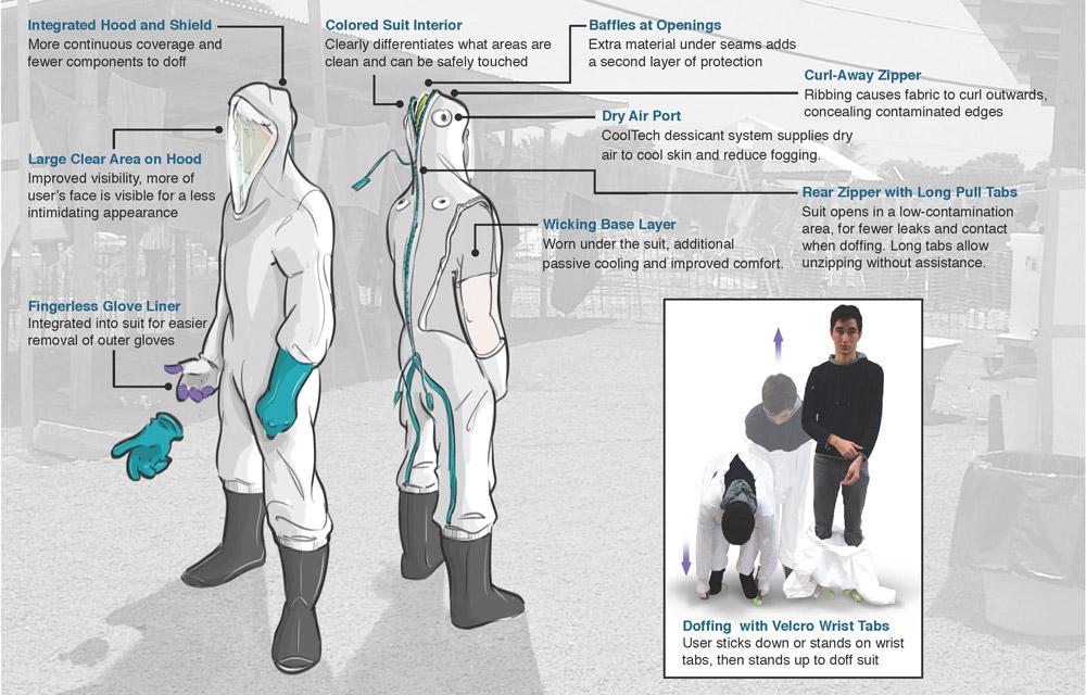 7. 의료진의 2차 감염을 예방하는 메디컬 디자인 - 포스트