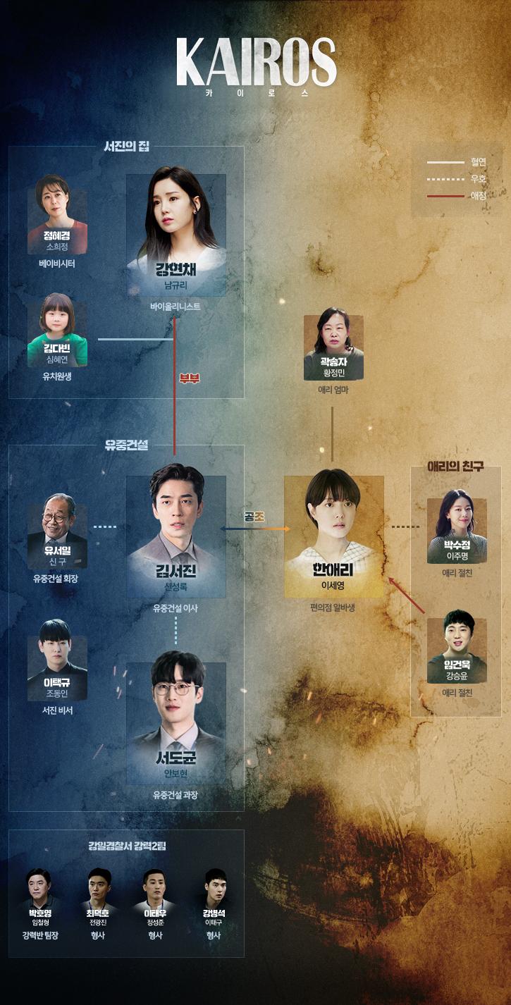 올 가을 2020년 10월 기대되는 방영 예정 드라마