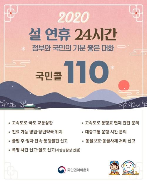 설 연휴 병원 안내는 '국민콜 110'…교통·의료정보 제공